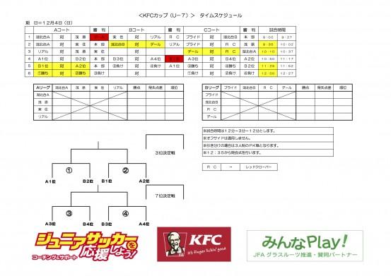 KFC杯スケジュール(U−7)